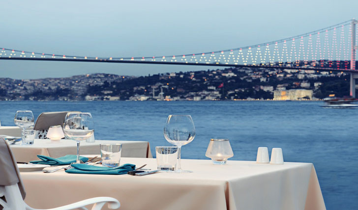 Breakfast over the Bosphorus